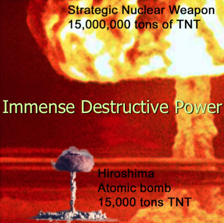 the destructive power of the atomic bomb It is useful to note though that the destruction caused by bomb blast scales with the 2/3 power of yield (so a bomb 1000 times larger is only 100 times more destructive) which reduces the relative destructive power of the two bombs to being 125 and 150 times more destructive.